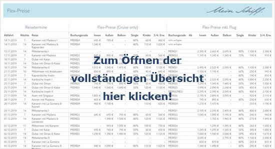 Preis-Specials - Übersicht