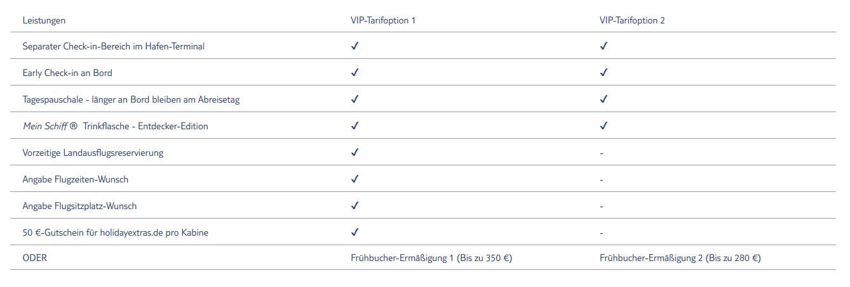 VIP-Tarifoption